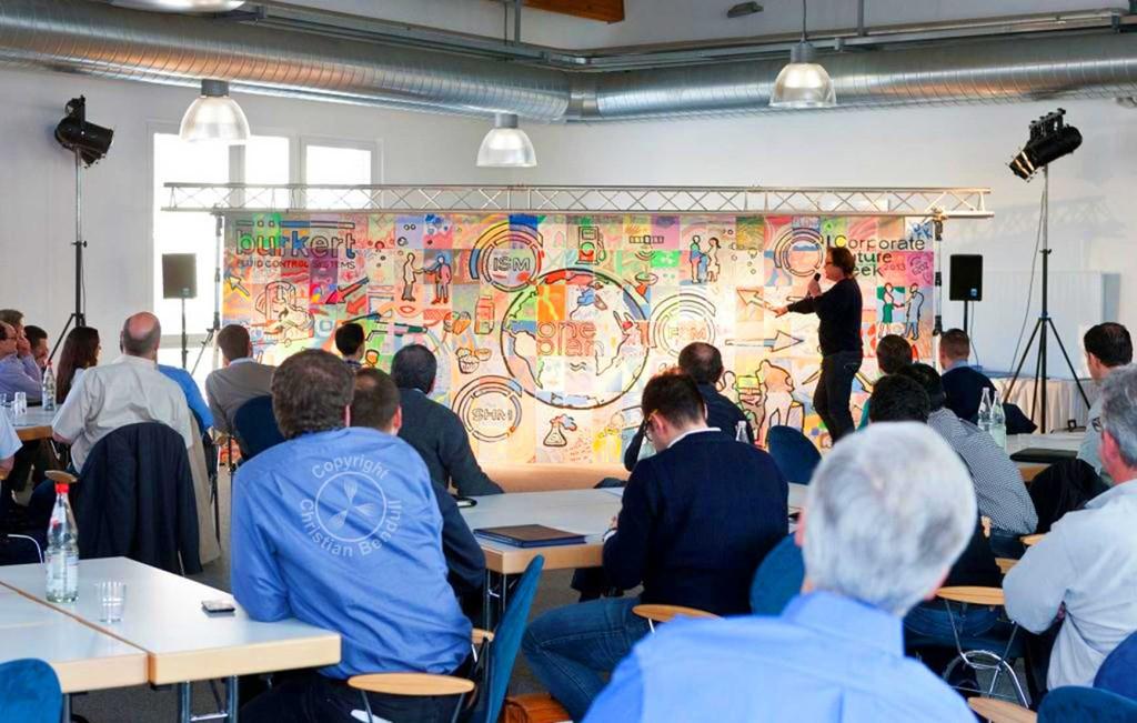 In einem großen Team-Bild, das de Teilnehmer unter der Anleitung von Christian Bendull malten, sind de wichtigsten nhaltlchen Punkte der Veranstaltung visualisiert.